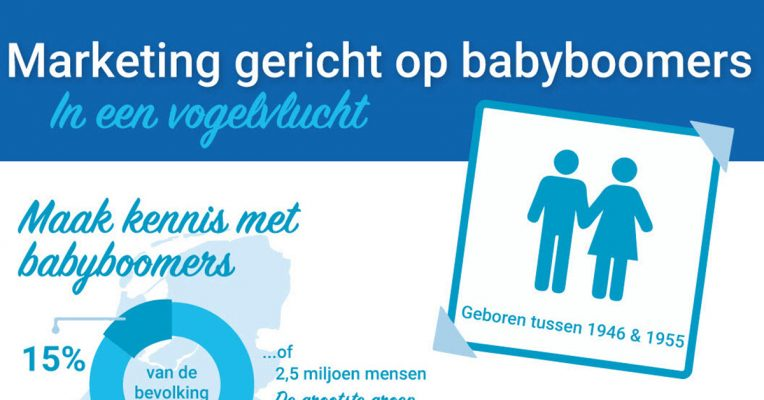 Infographic babyboomers marketing | Infographic ontwerp door Esmy Media Design