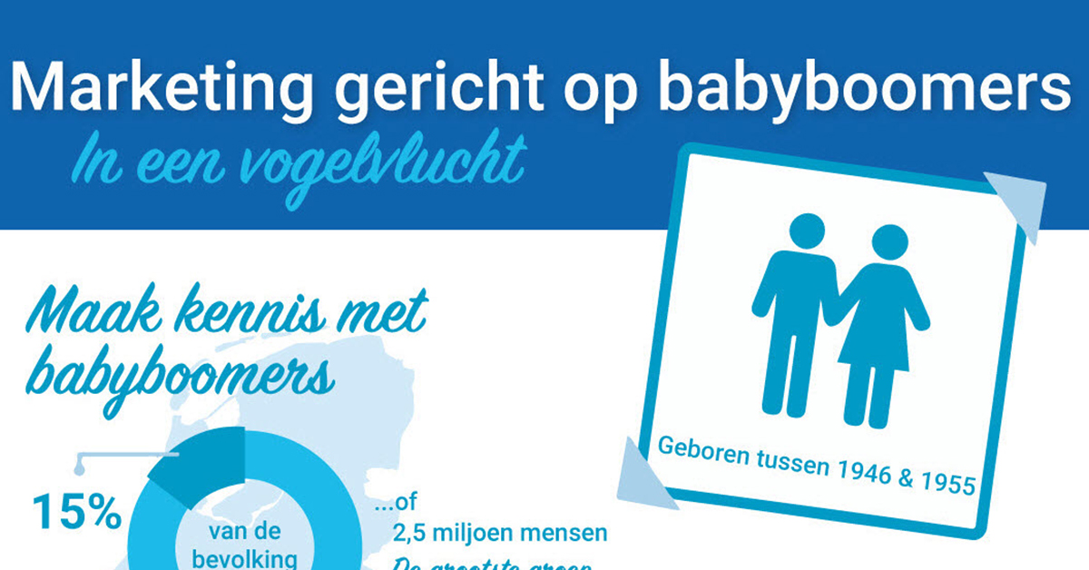 Infographic babyboomers marketing | Infographic ontwerp door Esmy Media Design